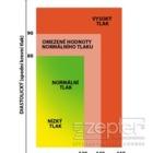 Obrázek #2, Co je to krevní tlak?